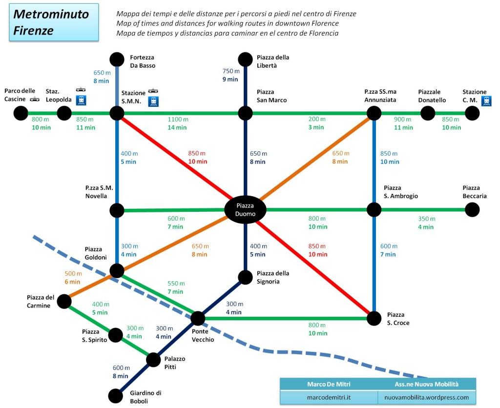 Metrominuto Firenze. La mappa dei tempi e delle distanze per percorsi a piedi in stile rete della metropolitana mobilità urbana mobilità sostenibile mobilità pedonale firenze